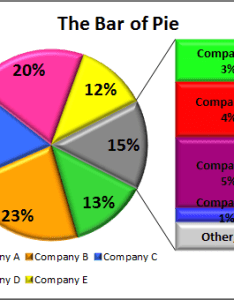 Bar of pie chart in excel also creating and charts rh officetooltips