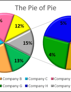 also creating pie of and bar charts rh officetooltips