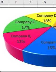 Pie chart in excel also  charts rh officetooltips