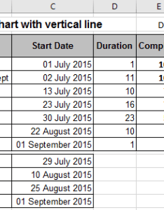 Data chart in excel also glossy gantt with  vertical line rh officetooltips