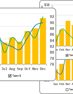 Interactive chart with check boxes in excel also how to create an checkboxes rh officetooltips