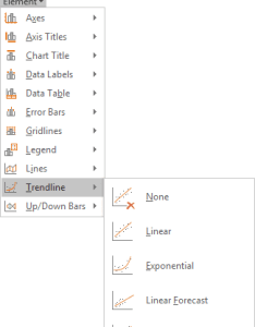 Add chart element in excel also adding  trend line rh officetooltips