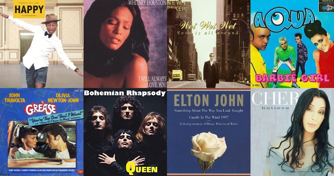 Year 2000 Love Songs