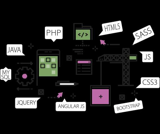 Full Stack Development Company, Api Development Companies