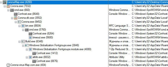 coronavirus map1 - A New Malware Infecting PCs To Steal Passwords and Information- Coronavirus Map