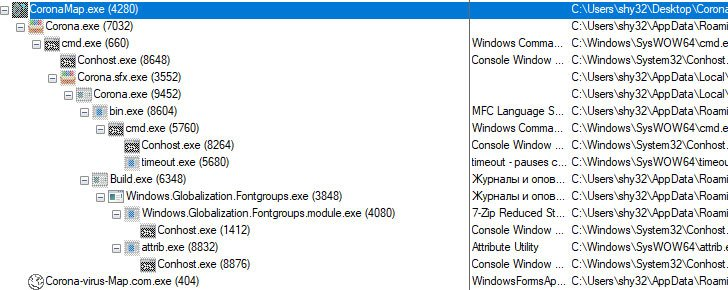 coronavirus map1 - A New Malware Infecting PCs To Steal Passwords and Information- Coronavirus Map