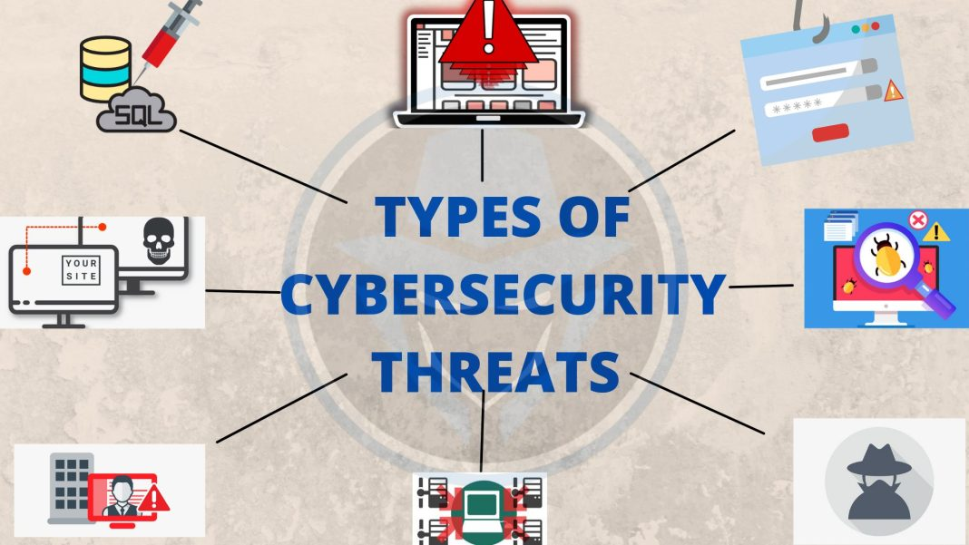 common types of cyber threats