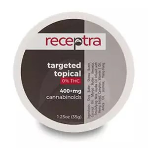 Receptra Targeted Topical™ 0% THC