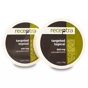 Receptra Targeted Topical™