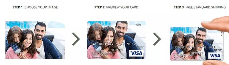 GiftCardMall