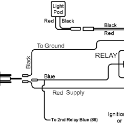 Can Light Wiring Diagram Ford 8n 12v Black Oak Led Pods Install Review Offroaders Com Pod Relay