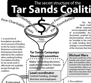Tar Sands Coalition