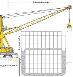 mobile crane diagram mobile hydraulic crane diagram accumulator elsavadorla [ 1024 x 780 Pixel ]