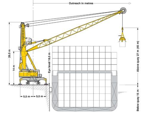 small resolution of mobile crane diagram mobile hydraulic crane diagram accumulator elsavadorla