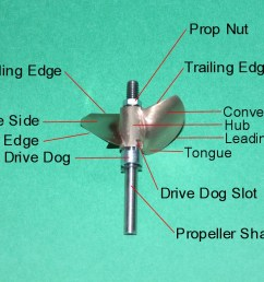 propeller engine diagram [ 1024 x 768 Pixel ]