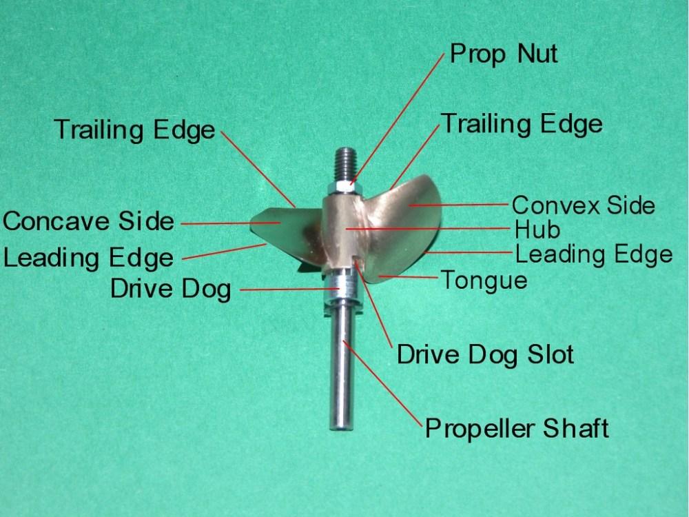 medium resolution of propeller engine diagram