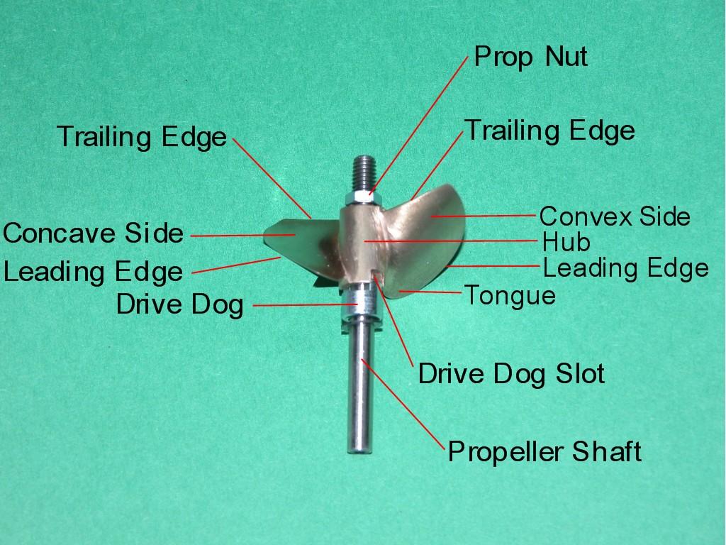 hight resolution of propeller engine diagram