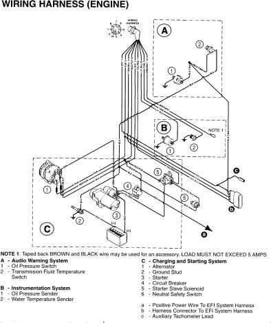 Wiring A Disposal Disposal Repair Wiring Diagram ~ Odicis
