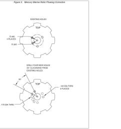 crane fireball hi 6 ignition help rotor phasing jpg [ 1030 x 937 Pixel ]