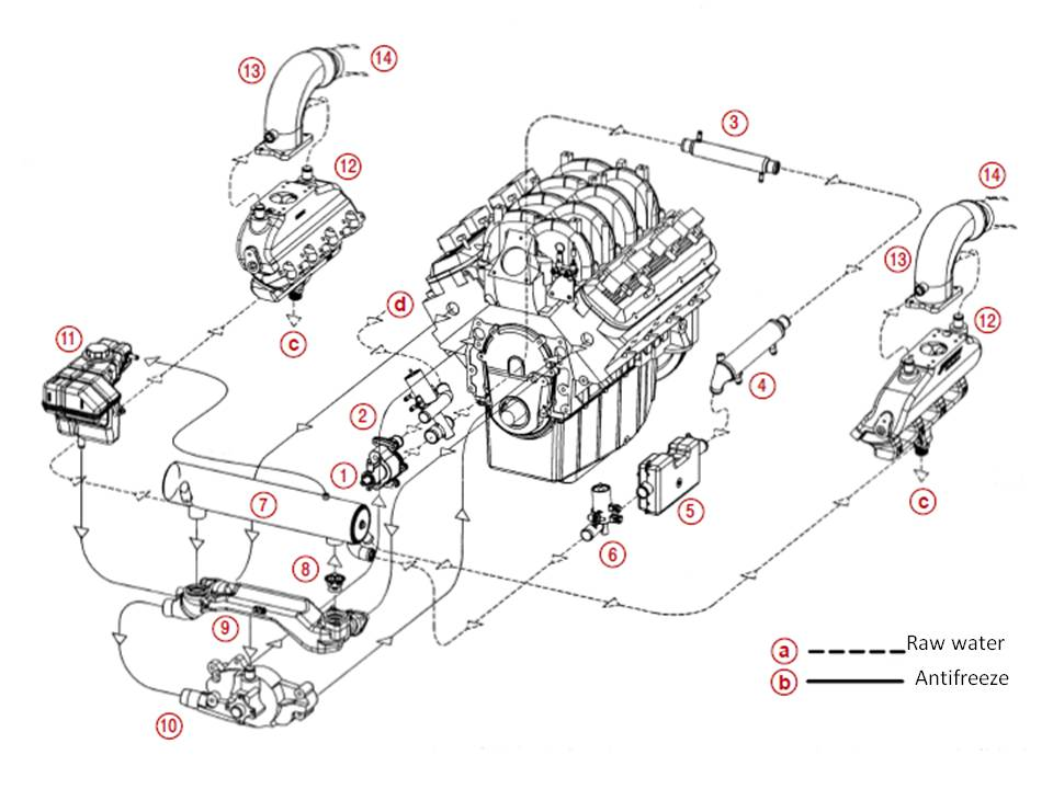Chevy 350 Marine Engine Diagram. Chevy. Wiring Diagram Images