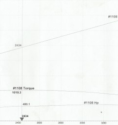 diy duramax marinisation 540 tune max torque jpg  [ 2832 x 1968 Pixel ]