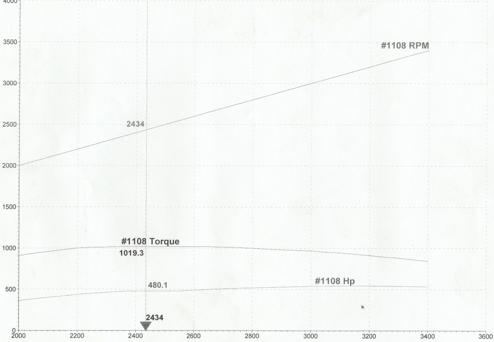 medium resolution of  diy duramax marinisation 540 tune max torque jpg