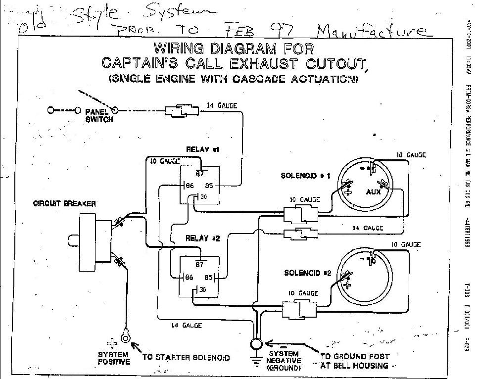 Corsa d wiring diagram dolgular corsa d wiring diagram dolgular publicscrutiny Image collections