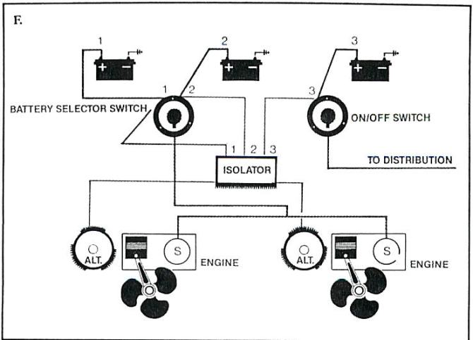 diagram boat dual engine dual battery diagram full version