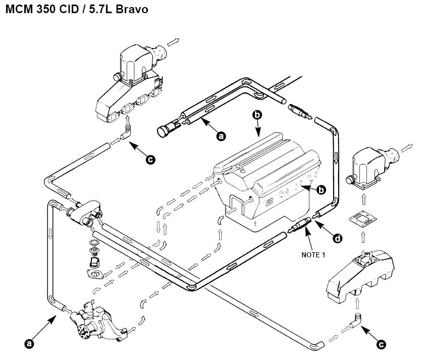 Mercruiser 3 0 Cooling System Diagram, Mercruiser, Free