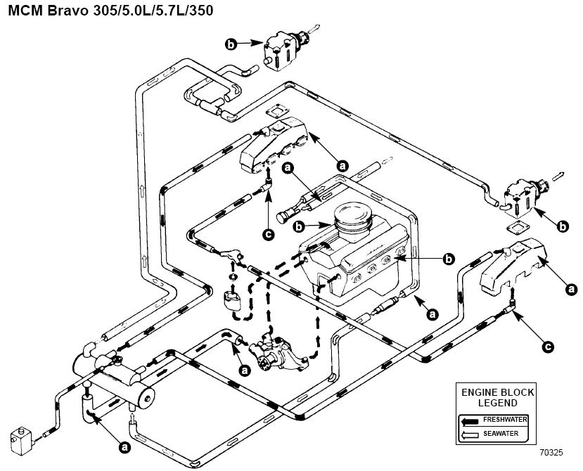 350 mercruiser engine wiring diagram