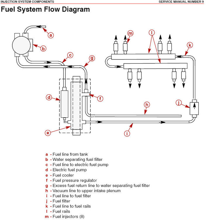 Aeromotive Wiring Harness    Wiring Diagram