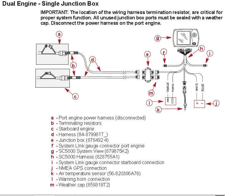 2012 mercury optimax 90 wiring harness mercury smartcraft