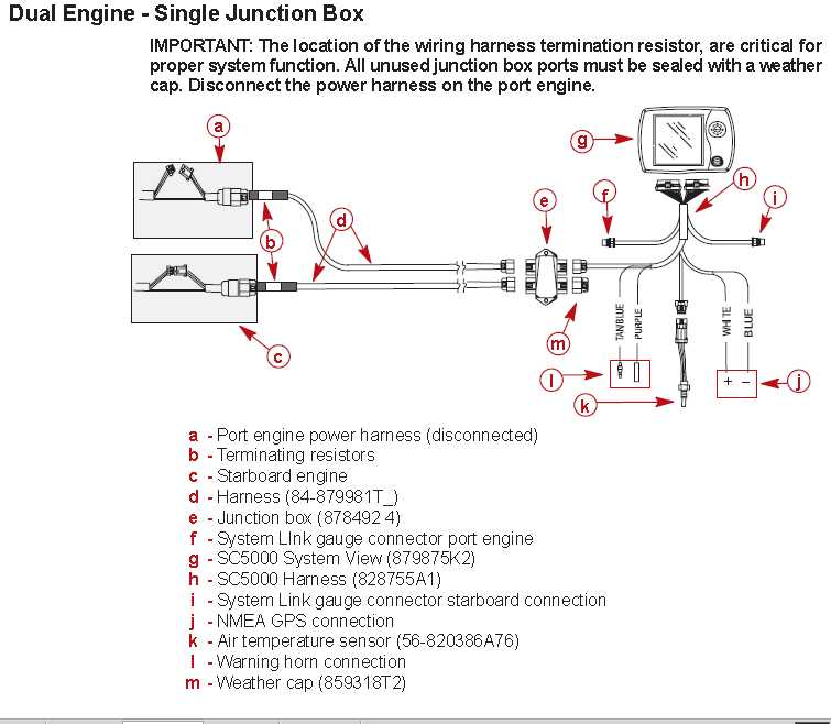 Smartcraft gps wiring free download wiring diagrams schematics Lowrance NMEA 0183 Diagram MercMonitor Wiring-Diagram Rs232 Wiring Diagram on smartcraft nmea 0183 wiring diagram