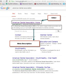 4 components of a successful on-page SEO strategy 1