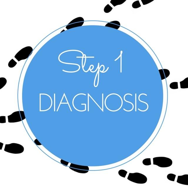 Step 1 diagnosis