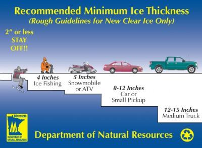 ice fishing -- minnesota picture