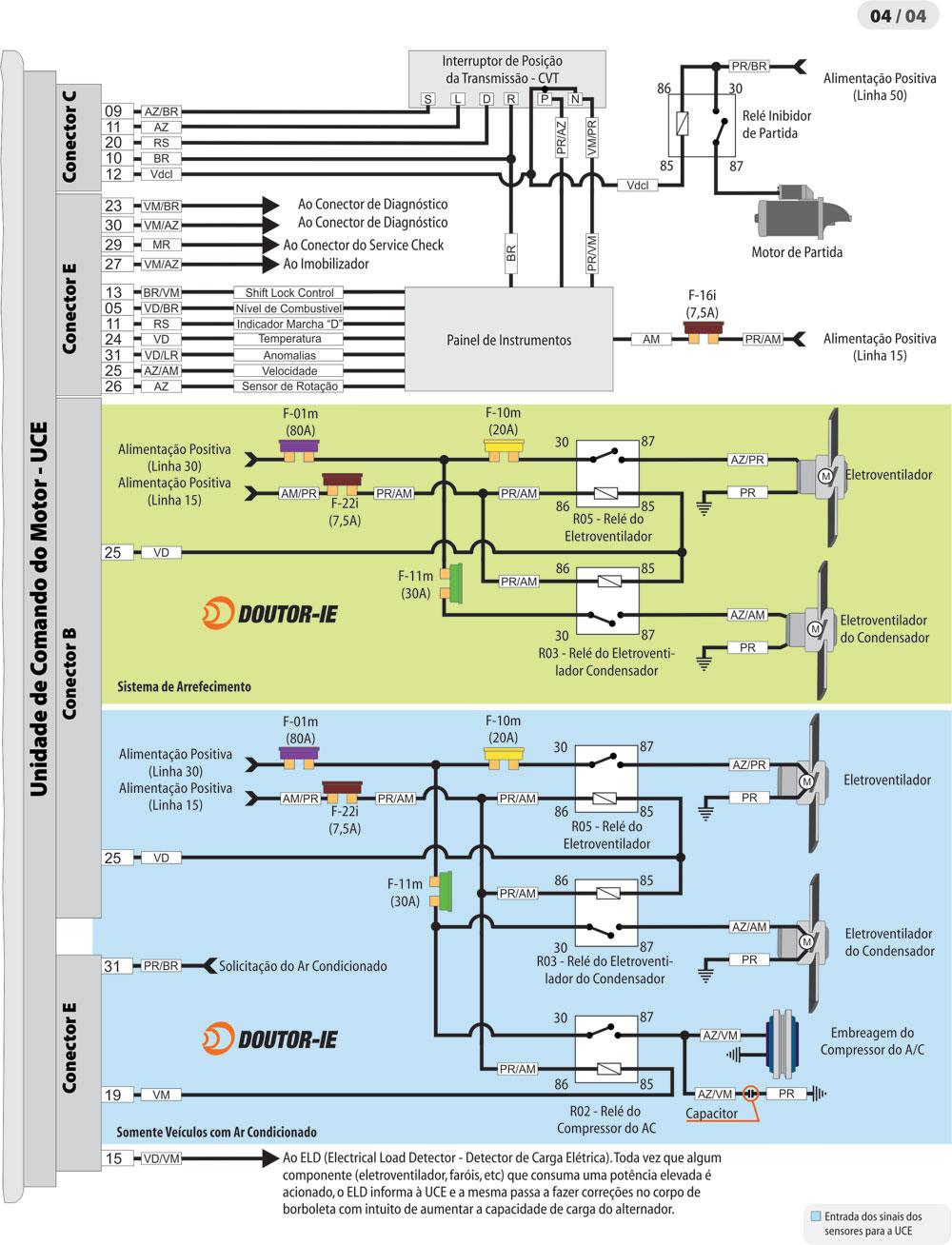 medium resolution of yamaha blaster wiring schematic scooter wiring schematic wiring