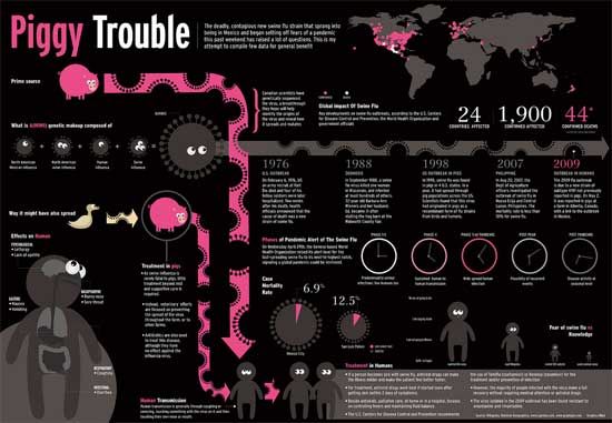 Ideas For Infographics Cartographic Maps Infographics