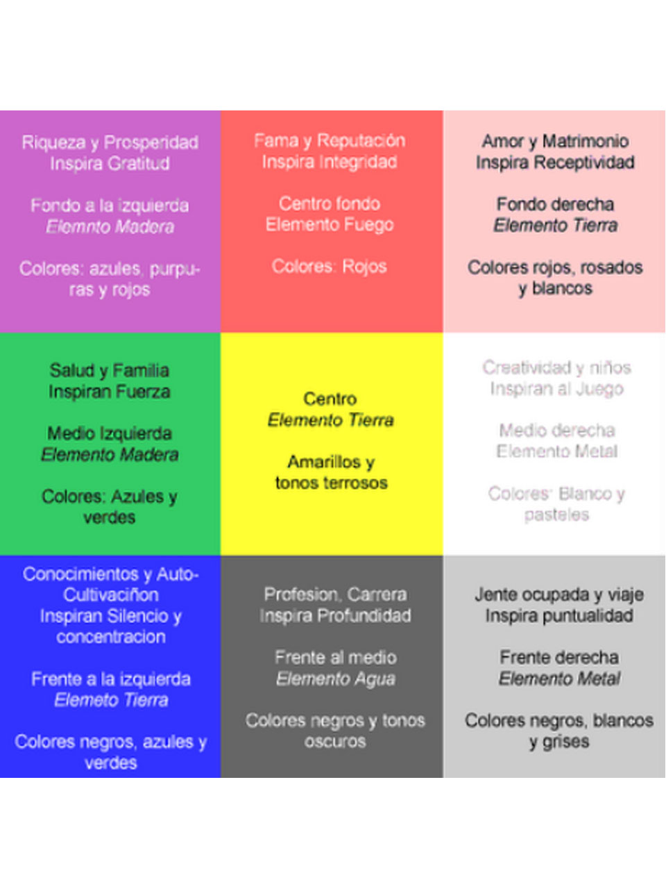 Los 9 colores para oficinas segn Feng Shui