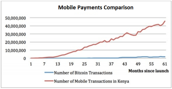 mobile payments comparison