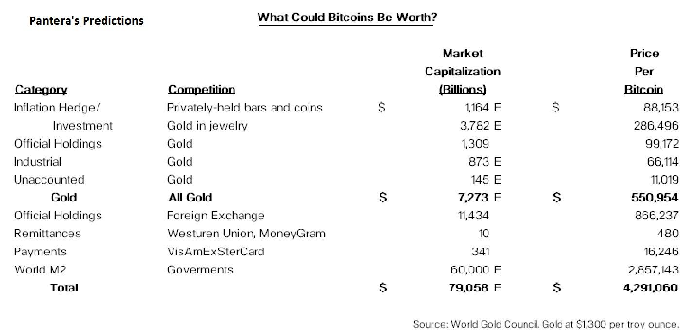 "What is the ""real"" price of bitcoin? 