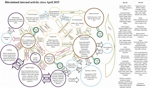 bitcoinland april 2015