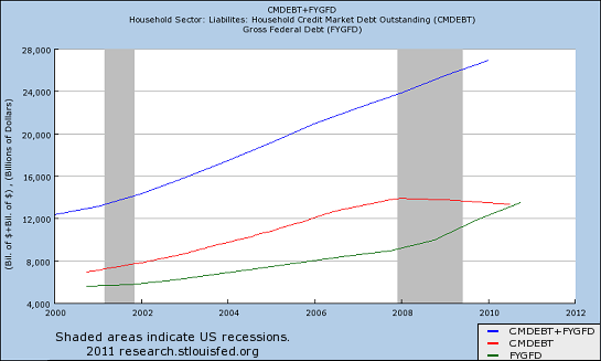 debt-public-private2011a.png