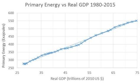 energy-GDP7-17.jpg
