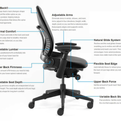Leap Chair V2 Vs V1 Dayton Factory Diagram Wiring Schematics Buy The Steelcase Used For Just 195 While Supplies Last Rh Ofwgo Com