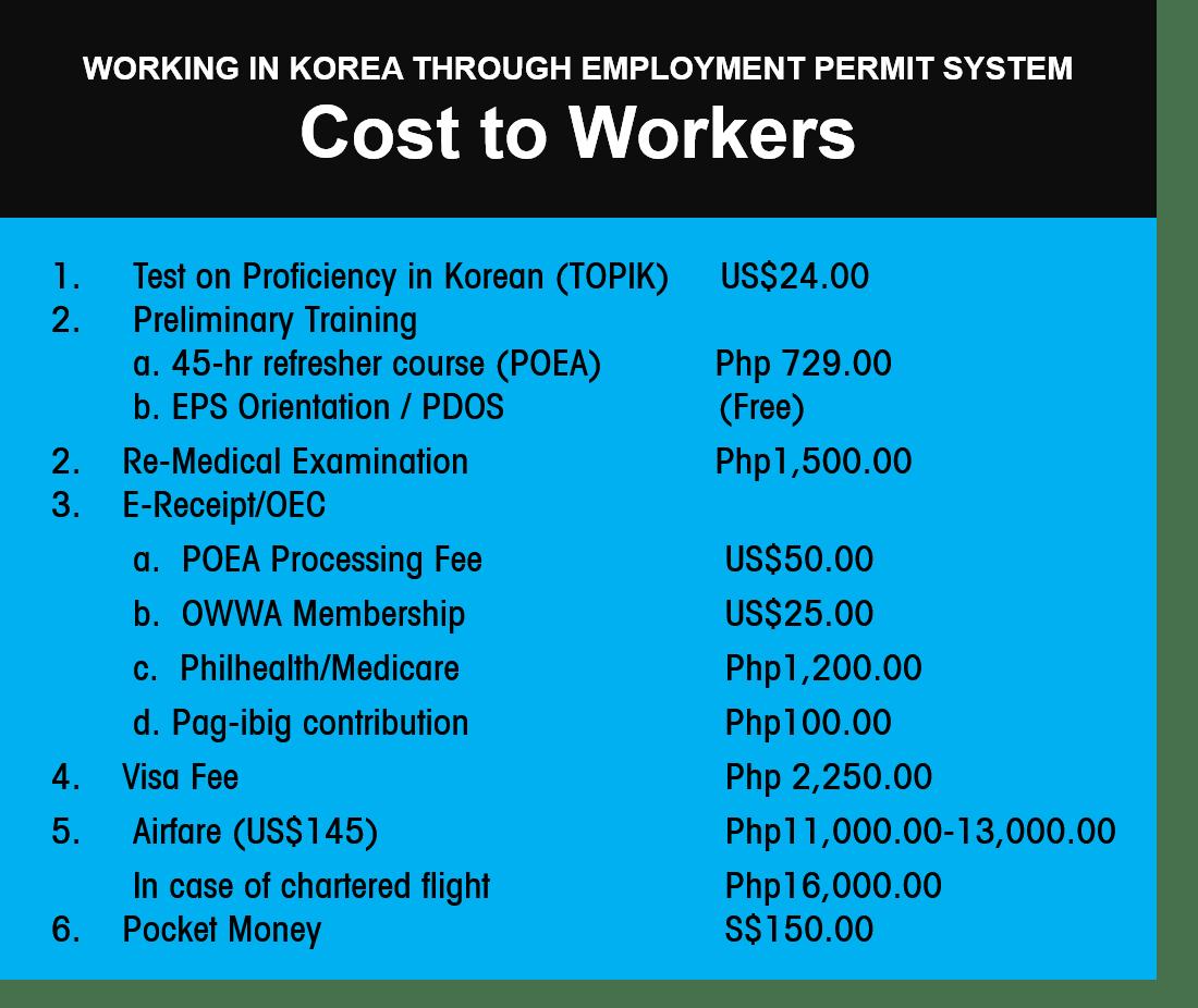 guide to working in korea cost of eps application pinoyinvestors rh pinoyinvestors wordpress com EPS-TOPIK HRD Korea EPS- KLT Result