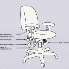 Ergonomic Chair Design Guidelines Sex Glider Office Furniture Web Store
