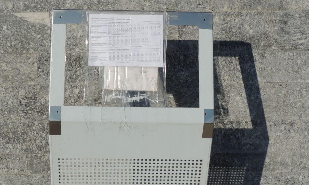 Ecco i nuovi display elettronici e ultramoderni con gli orari dei treni alla stazione di Diano!