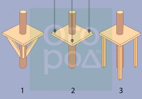 1 soutien sur le tronc, la construction à 2 suspendues, 3 maison sur des piles