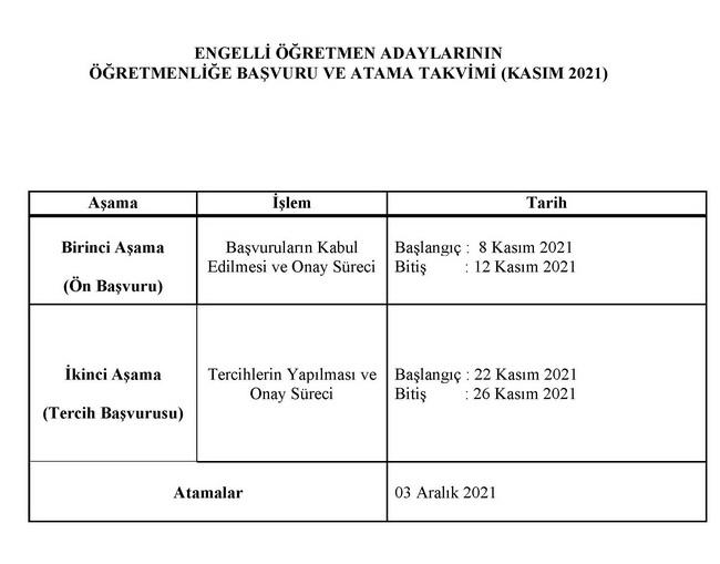 750 Engelli Öğretmen Atama Takvimi